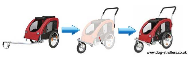 Turn your Trixie bicycle dog trailer into a pet stroller with the Trixie conversion kits